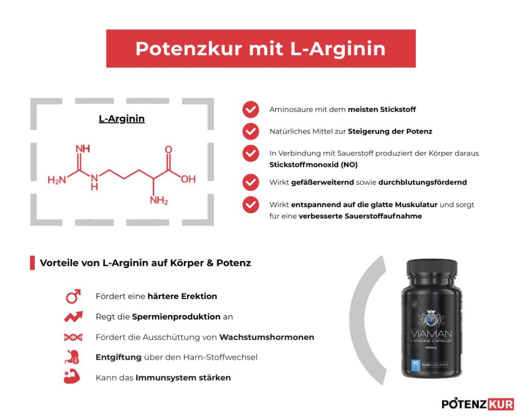 L-Arginin-erektion-potenzmittel