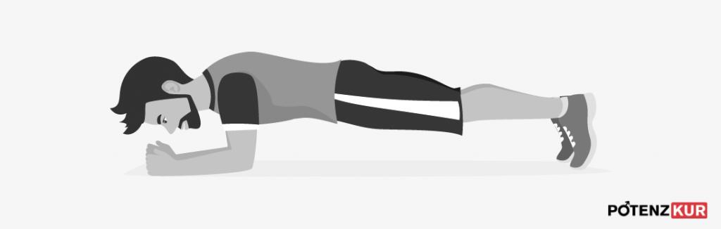 planke-potenz
