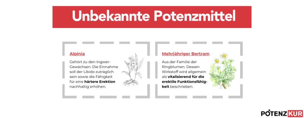 unbekannte-pflanzliche-potenzmittel